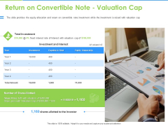 Convertible Bonds Pitch Deck For Increasing Capitals Return On Convertible Note Valuation Cap Summary PDF