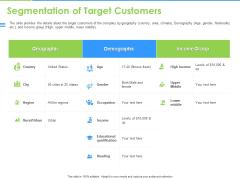 Convertible Bonds Pitch Deck For Increasing Capitals Segmentation Of Target Customers Sample PDF