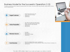 Convertible Debenture Funding Business Model For The Successful Operation Customer Ppt Outline Example File PDF