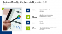 Convertible Debt Financing Pitch Deck Business Model For The Successful Operation Rules PDF