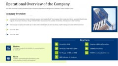 Convertible Debt Financing Pitch Deck Operational Overview Of The Company Template PDF