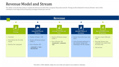 Convertible Debt Financing Pitch Deck Revenue Model And Stream Portrait PDF