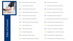 Convertible Debt Financing Pitch Deck Table Of Contents Mockup PDF