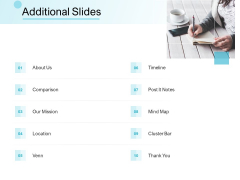 Convertible Market Notes Additional Slides Ppt Summary Example Topics PDF