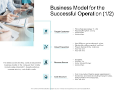 Convertible Market Notes Business Model For The Successful Operation Ppt Infographics Objects PDF