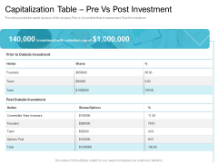 Convertible Market Notes Capitalization Table Pre Vs Post Investment Ppt Summary Format PDF