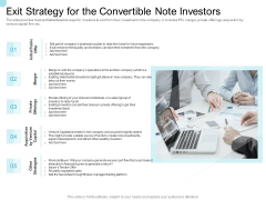 Convertible Market Notes Exit Strategy For The Convertible Note Investors Ppt Outline Layouts PDF