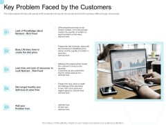 Convertible Market Notes Key Problem Faced By The Customers Ppt Show Ideas PDF