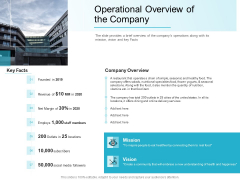 Convertible Market Notes Operational Overview Of The Company Ppt Pictures Graphics Tutorials PDF