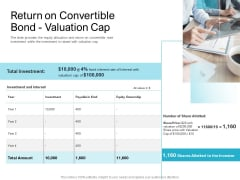 Convertible Market Notes Return On Convertible Bond Valuation Cap Ppt Infographic Template File Formats PDF