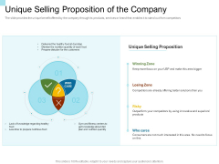 Convertible Market Notes Unique Selling Proposition Of The Company Ppt Model Graphic Images PDF