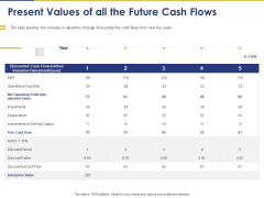 Convertible Note Pitch Deck Funding Strategy Present Values Of All The Future Cash Flows  Formats