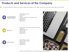 Convertible Note Pitch Deck Funding Strategy Products And Services Of The Company Portrait