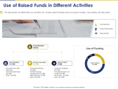 Convertible Note Pitch Deck Funding Strategy Use Of Raised Funds In Different Activities Ppt PowerPoint Presentation Slides Background PDF