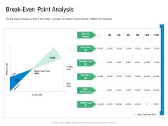 Convertible Preferred Stock Funding Pitch Deck Break Even Point Analysis Microsoft PDF