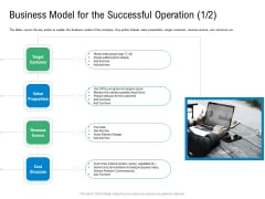 Convertible Preferred Stock Funding Pitch Deck Business Model For The Successful Operation Professional PDF