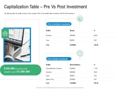 Convertible Preferred Stock Funding Pitch Deck Capitalization Table Pre Vs Post Investment Summary PDF
