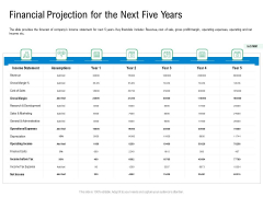 Convertible Preferred Stock Funding Pitch Deck Financial Projection For The Next Five Years Diagrams PDF