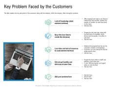 Convertible Preferred Stock Funding Pitch Deck Key Problem Faced By The Customers Download PDF