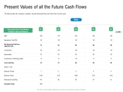 Convertible Preferred Stock Funding Pitch Deck Present Values Of All The Future Cash Flows Mockup PDF