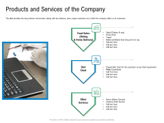 Convertible Preferred Stock Funding Pitch Deck Products And Services Of The Company Clipart PDF