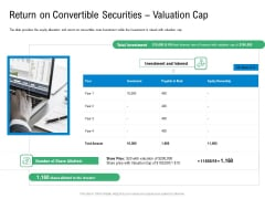 Convertible Preferred Stock Funding Pitch Deck Return On Convertible Securities Valuation Cap Slides PDF