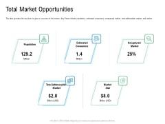 Convertible Preferred Stock Funding Pitch Deck Total Market Opportunities Pictures PDF