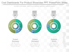 Cool Dashboards For Product Showcase Ppt Powerpoint Slides