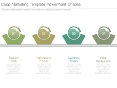 Coop Marketing Template Powerpoint Shapes