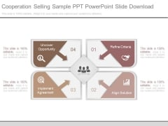Cooperation Selling Sample Ppt Powerpoint Slide Download