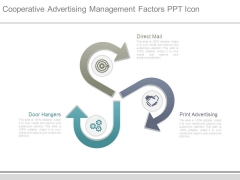 Cooperative Advertising Management Factors Ppt Icon