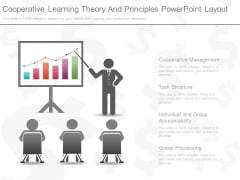 Cooperative Learning Theory And Principles Powerpoint Layout
