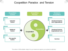 Coopetition Paradox And Tension Ppt Powerpoint Presentation Files