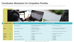 Coordination Mechanism For Competitive Priorities Ppt Ideas Sample PDF