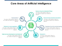 Core Areas Of Artificial Intelligence Ppt PowerPoint Presentation Summary Designs Download