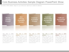 Core Business Activities Sample Diagram Powerpoint Show