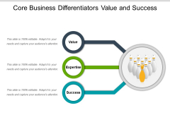 Core Business Differentiators Value And Success Ppt PowerPoint Presentation Model Tips PDF