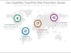 Core Capabilities Powerpoint Slide Presentation Sample