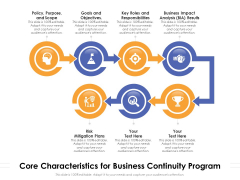 Core Characteristics For Business Continuity Program Ppt PowerPoint Presentation File Infographics PDF