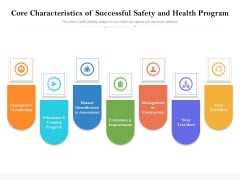 Core Characteristics Of Successful Safety And Health Program Ppt PowerPoint Presentation Gallery Mockup PDF