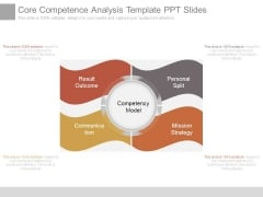 Core Competence Analysis Template Ppt Slides