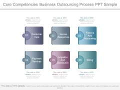 Core Competencies Business Outsourcing Process Ppt Sample