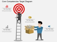 Core Competencies Target Diagram Powerpoint Template