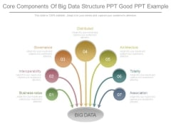 Core Components Of Big Data Structure Ppt Good Ppt Example