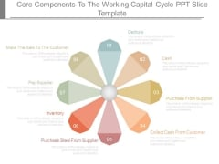Core Components To The Working Capital Cycle Ppt Slide Template
