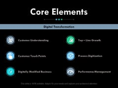 Core Elements Ppt PowerPoint Presentation Professional Structure