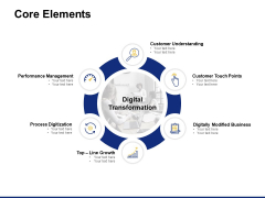 Core Elements Ppt PowerPoint Presentation Rules