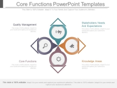 Core Functions Powerpoint Templates