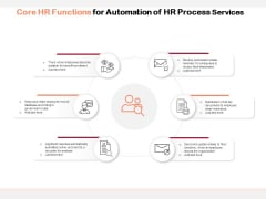 Core Hr Functions For Automation Of HR Process Services Ppt PowerPoint Presentation Picture PDF