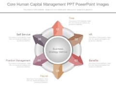 Core Human Capital Management Ppt Powerpoint Images